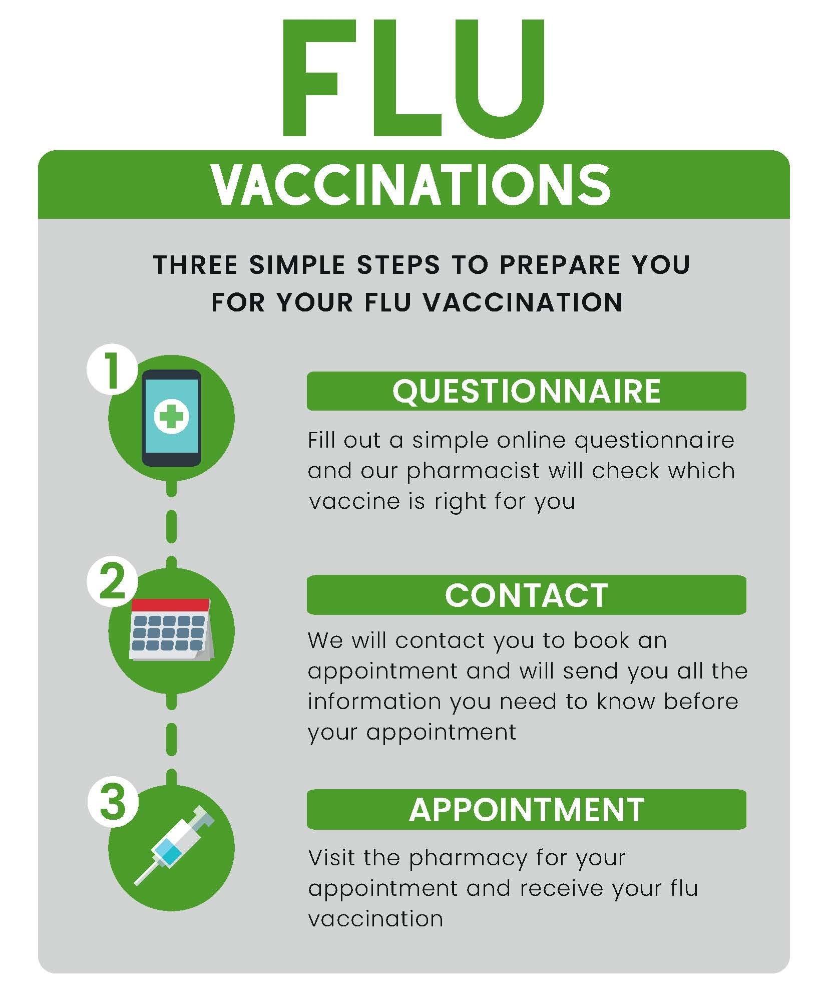 flu-vaccination-2020